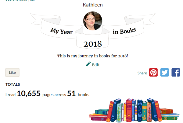My Year in Books 2018