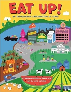 A book review of Eat Up! and Infographic Exploration of Food by Antonia Banyard & Paula Ayer